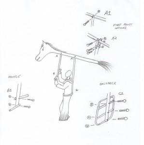 Basic Design Ideas