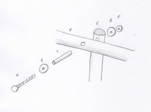 Pivot Point Design
